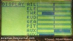 Turnigy 9x display channels data