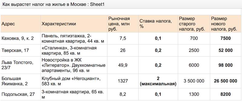Снимок экрана 2014-10-14 в 22.11.57