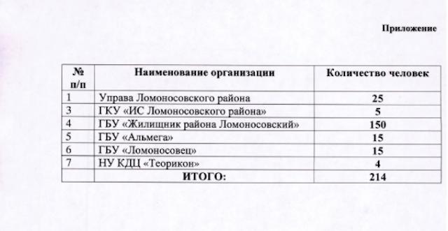 Электричество в оккупированном Севастополе снова будут подавать по графику - Цензор.НЕТ 3913
