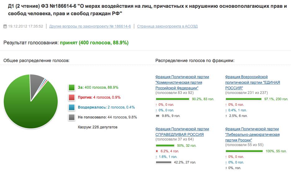 Снимок экрана 2012-12-19 в 23.18.18