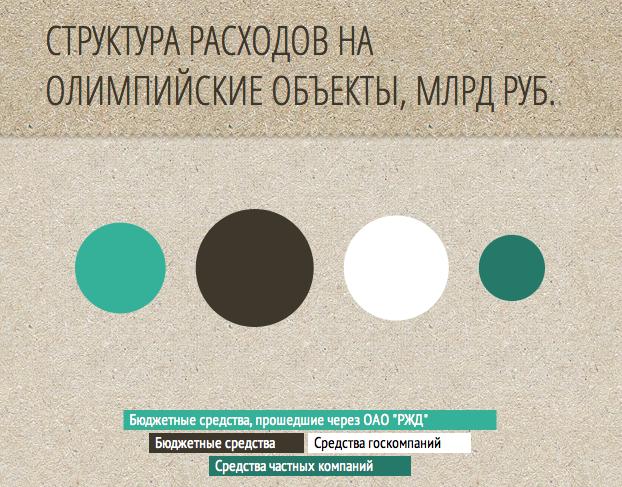 Снимок экрана 2013-12-05 в 12.30.16