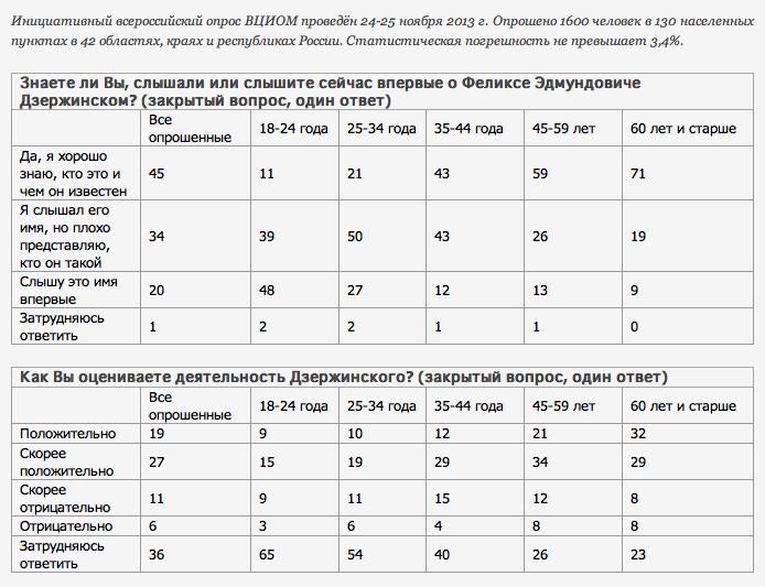 Снимок экрана 2013-12-05 в 18.34.48
