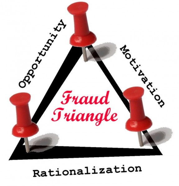 Studen-Loan-Fraud-Triangle