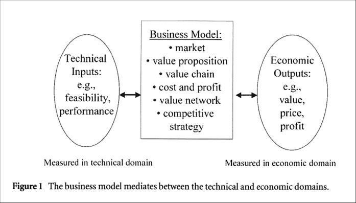 businessmodel111