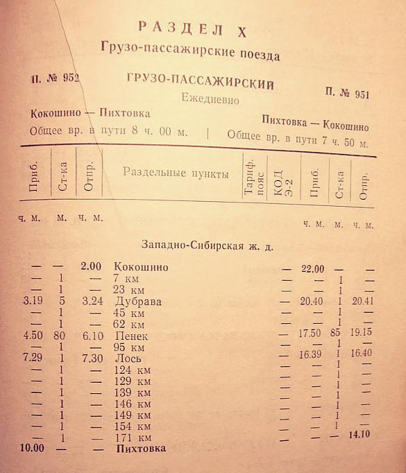 Рассказ машиниста, Кокошино - Пихтовка, ЗСЖД