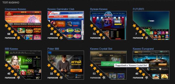 Рейтинг самых популярных интернет казино
