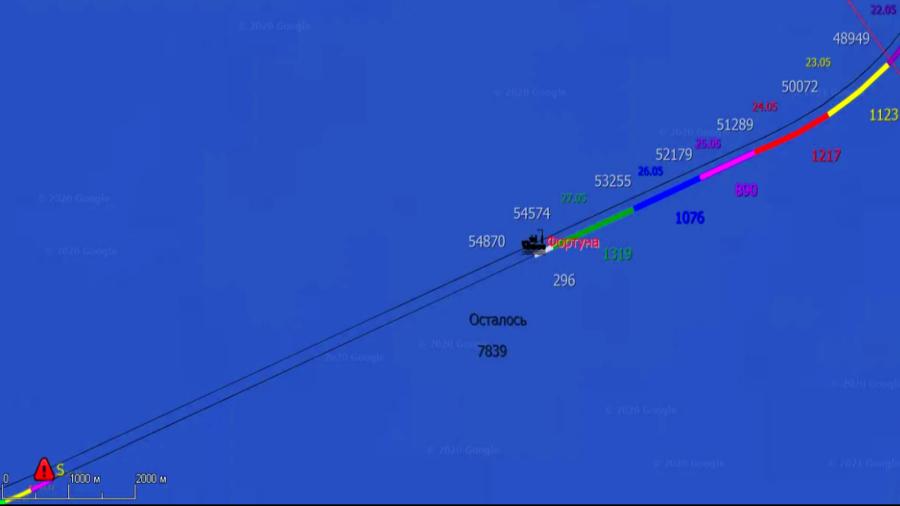 Северный поток-2: Фортуна обновила рекорд, а Черский пошёл вперёд - на 28.05.21