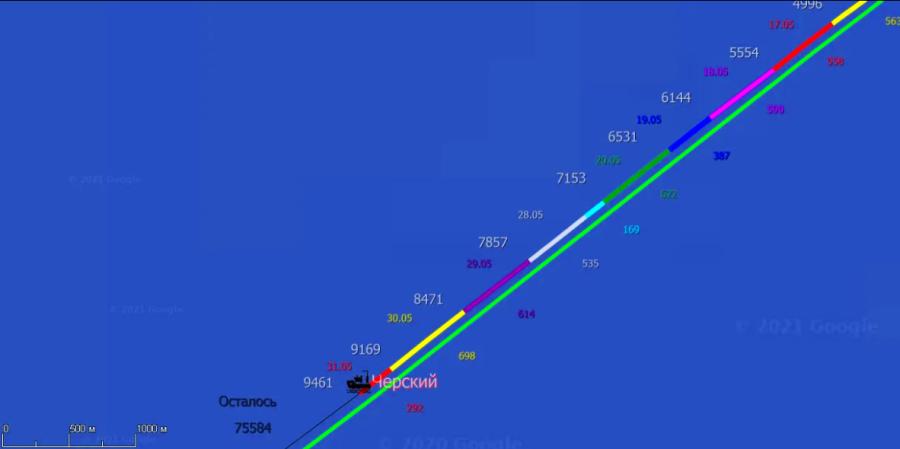 Северный поток-2: Фортуна сбавляет темп до стыковки, Черский идет на рекорд