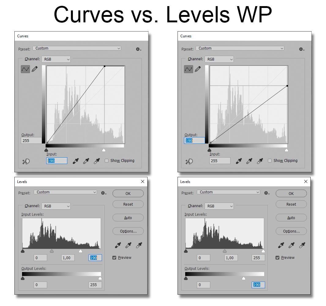 Curves vs Levels WP