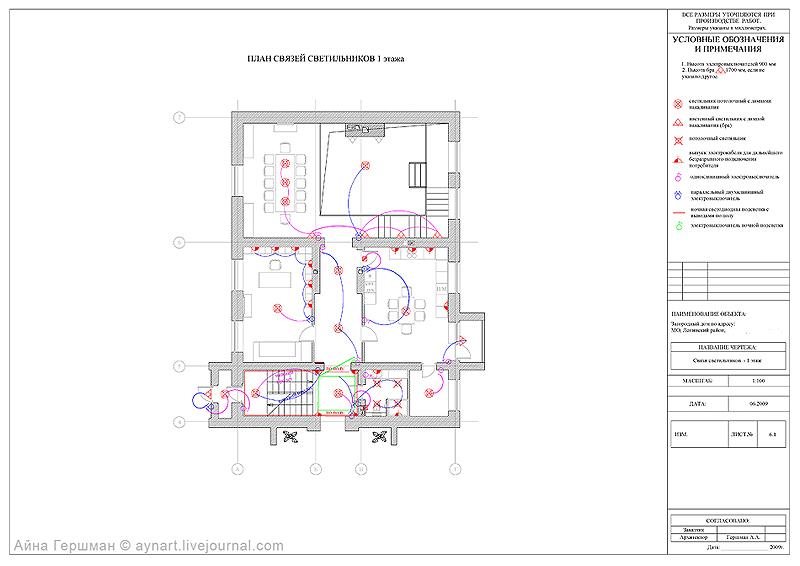 Как сделать эскиз интерьера в архикаде - Xaxatalka.ru