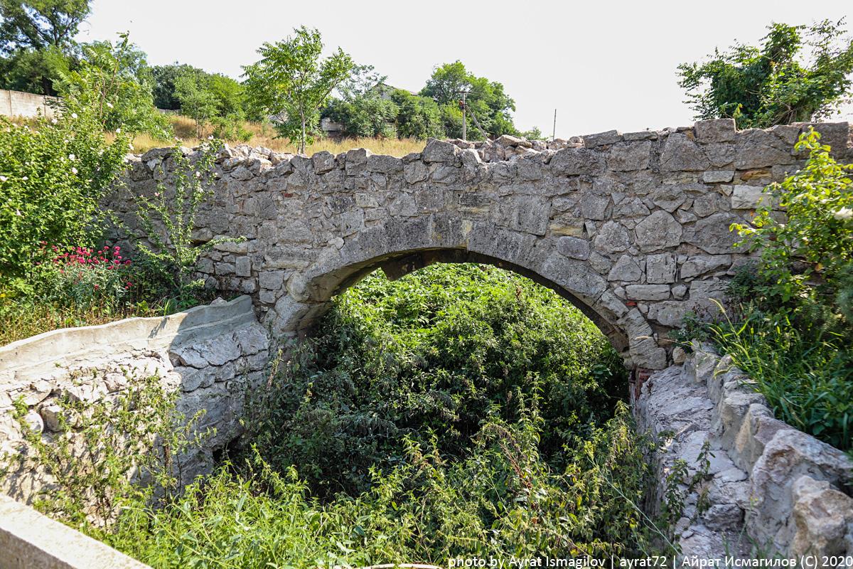 Крепость Кафа Крым