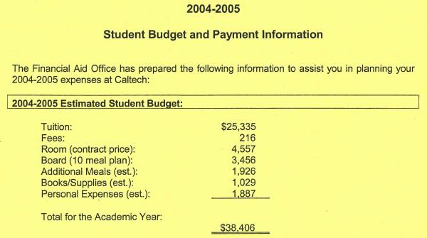 Caltech2004