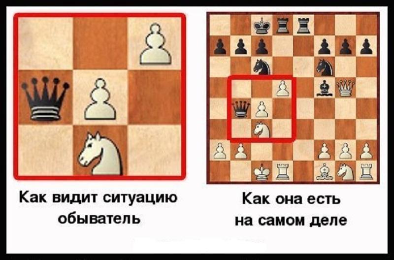как обстоит ситуация в России