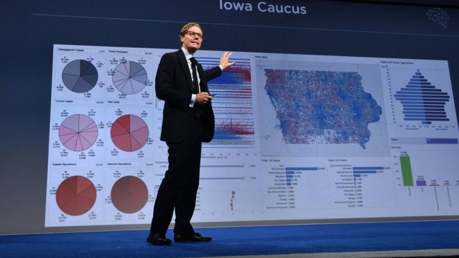 Cambridge Analytica
