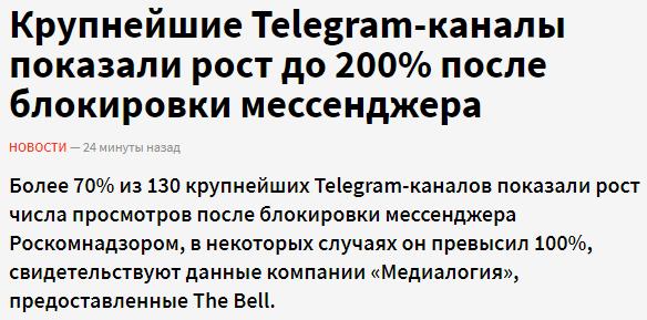 Крупнейшие Telegram-каналы показали рост