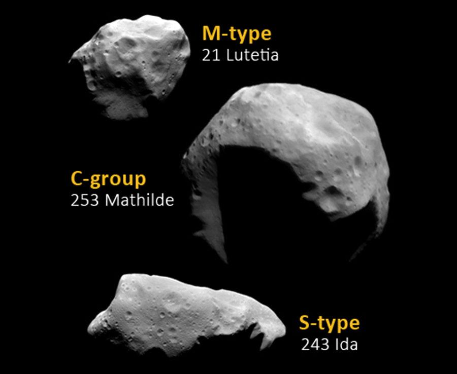 типы астероидов