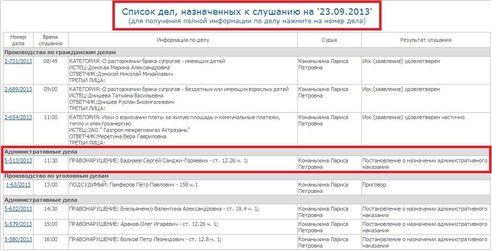 Автор проекта Город Грехов,