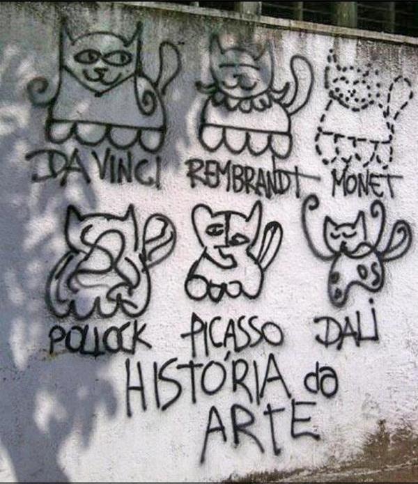 История искусства на примере котов