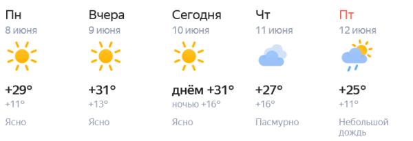 Прогноз погоды в Екатеринбурге на 10 дней — Яндекс.Погода - Mozilla Firefox