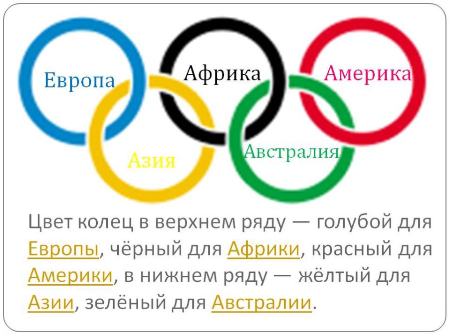 Цвет колец олимпиады