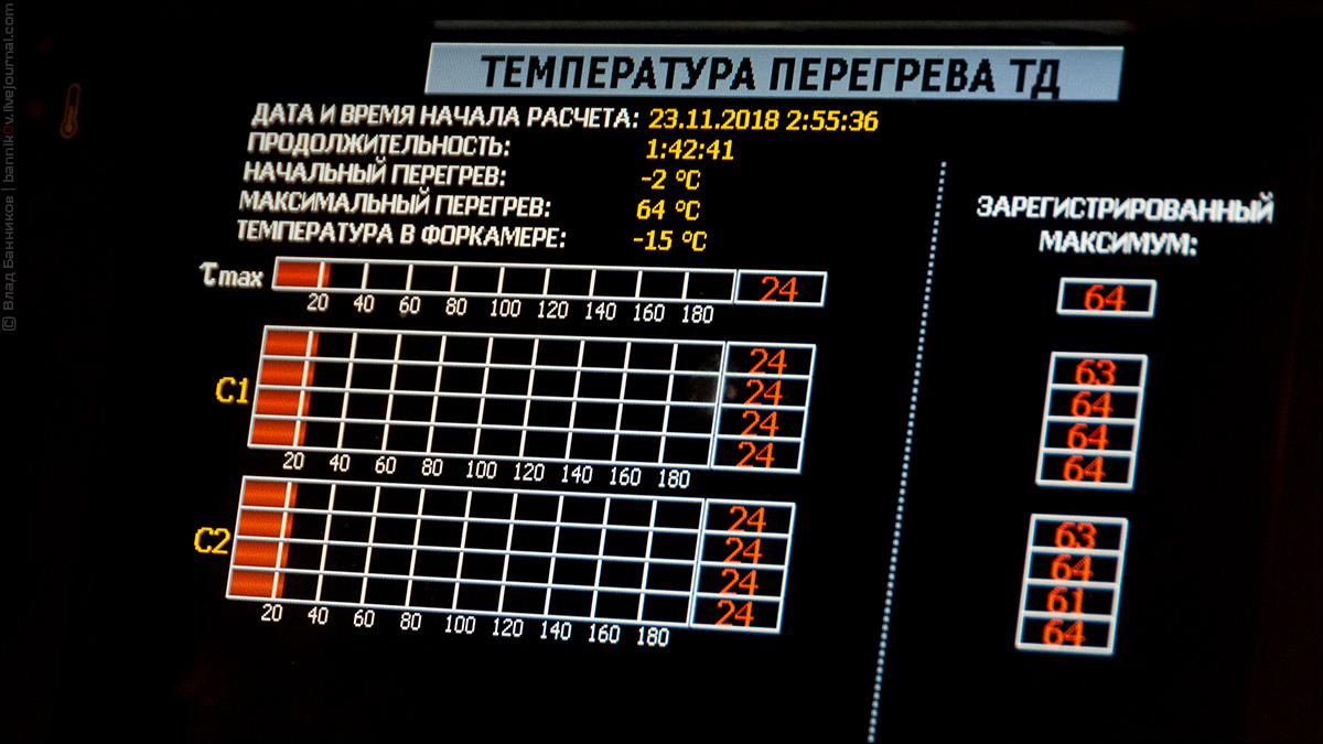 Температура в форкамере