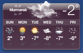 Прогноз погоды на 06--11.01.19