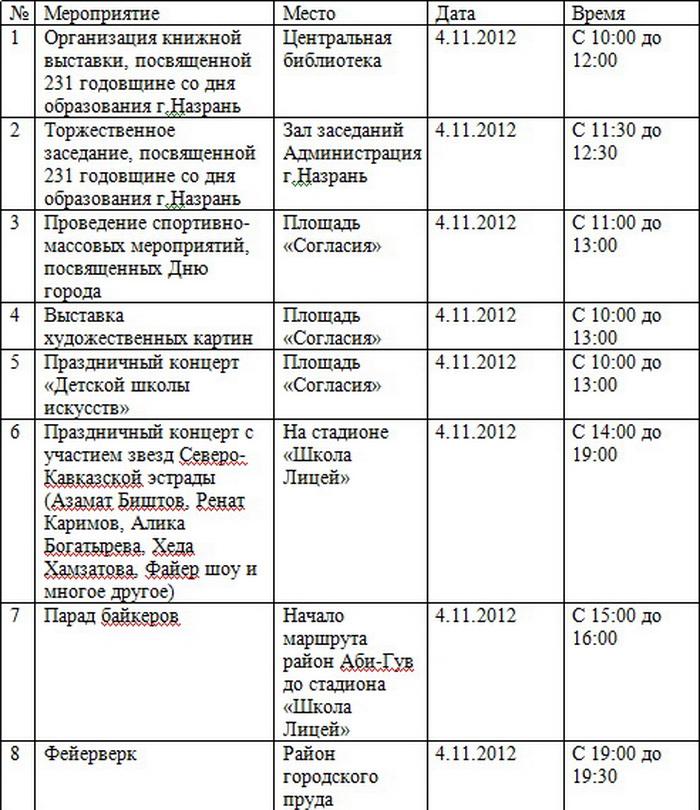 дать бесплатное объявление знакомств москва