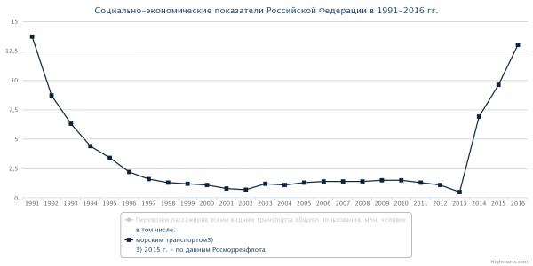 Что Крым животворящий делает...
