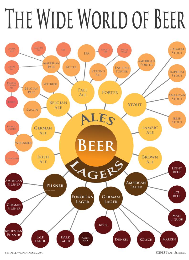 пиво инфографика