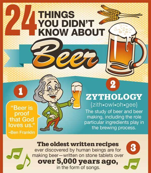 1.Пиво - доказательство того, что бог любит нас. Бенджамин Франклин.<br /><br /><br /><br /> 2.Наука цитология изучает пиво, пивоварение, и роль отдельных ингредиентов в нем.<br /><br /><br /><br /> 3.Самый старый известный рецепт пива был написан в форме песни на каменных скрижалях свыше 5000 лет назад