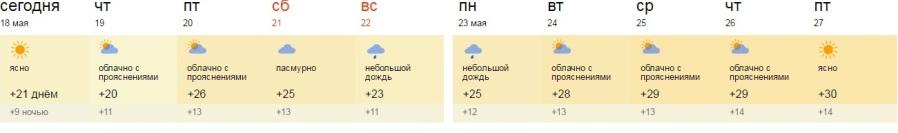 яндекс погода уфа