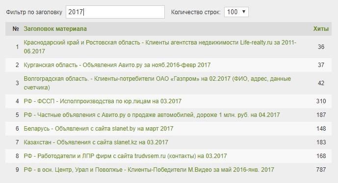 базы 2017 (2)