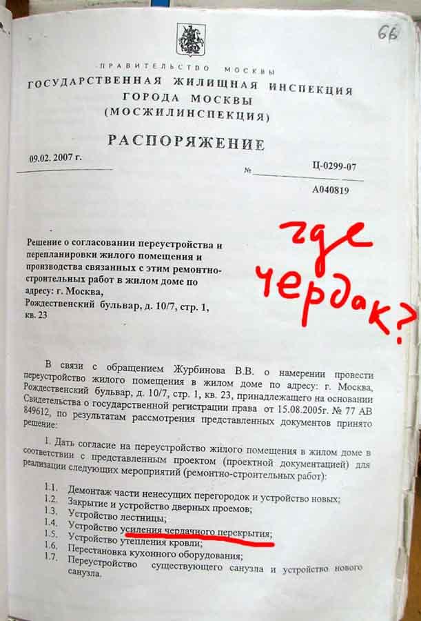 rasporjazhenie_galinnikov