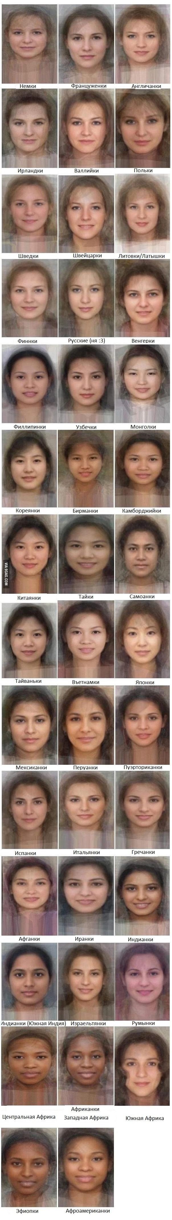 Фото женщин разных национальностей 13 фотография