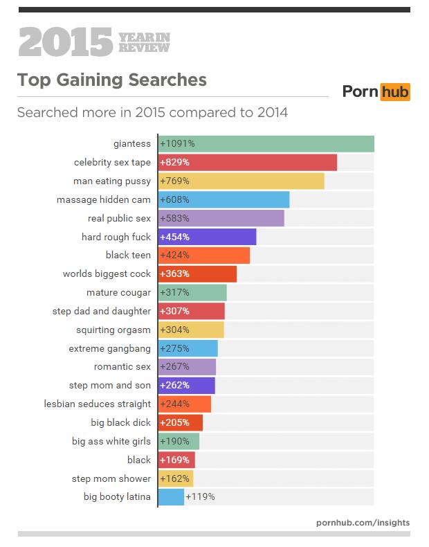 pornhub2