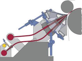 Принцип работы бумагоделательной машины