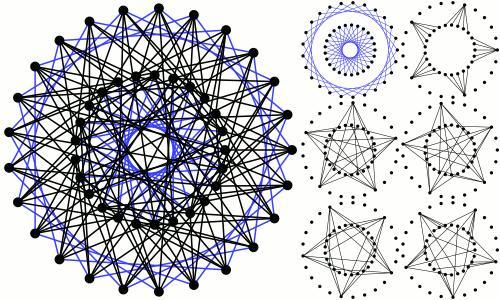 Hoffman_singleton_graph_circle2