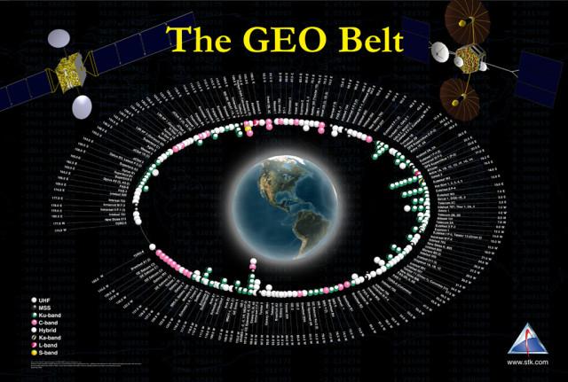 Как работают спутники связи