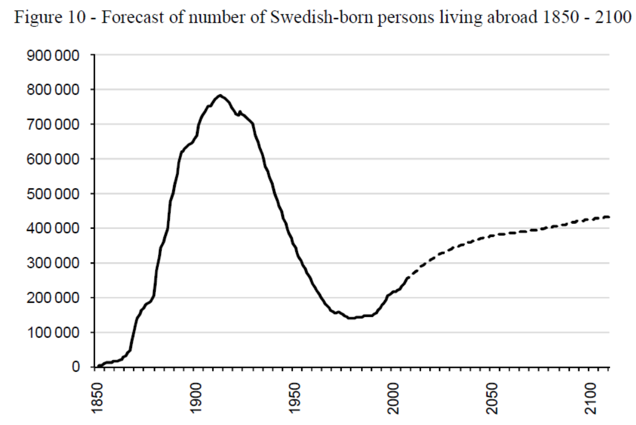 Sweden_b2