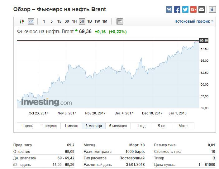 oil_graph.jpg