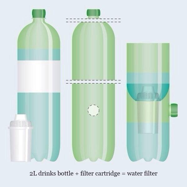 Как сделать воду из пластиковой бутылки