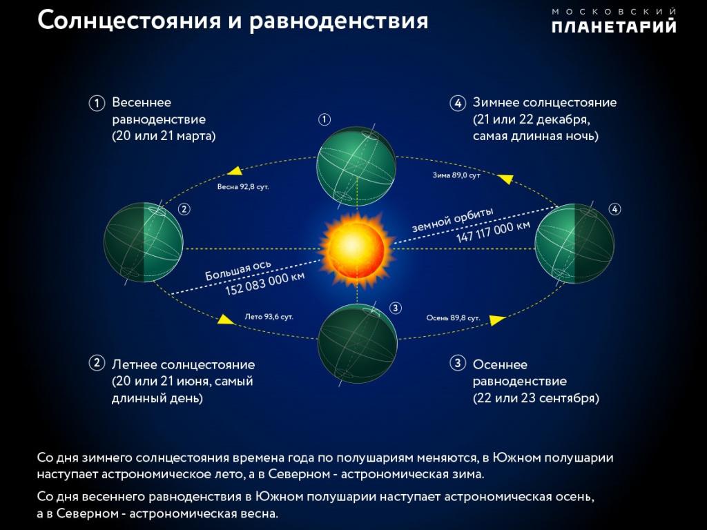 2020-12-21.Solstice.jpg