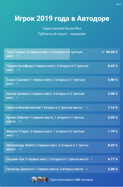 Screenshot_2020-01-03 Саратовский баскетбол