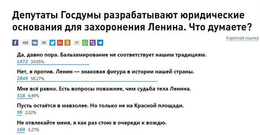 Опрос по Мавзолею Ленина.jpg