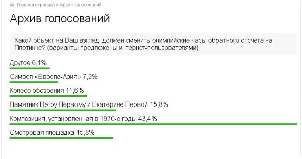 Результ 10_21.32