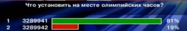 07_20.01.14 на 4 канале