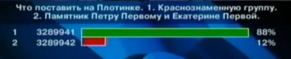 12_07.02.14 на 4 канале