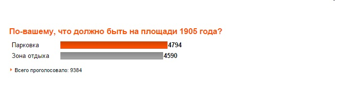 Опрос по площади 1905 года.jpg