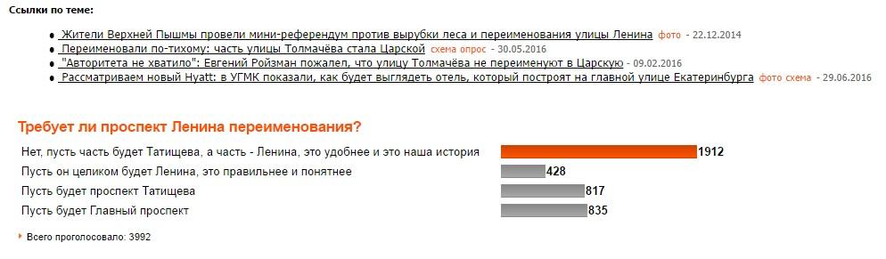 Голосование по пр Ленина и ул Татищева.jpg