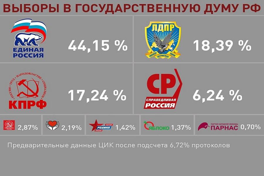 Выборы в Госдуму.jpg